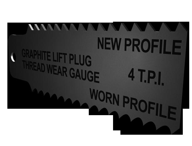thread abrasion gauge